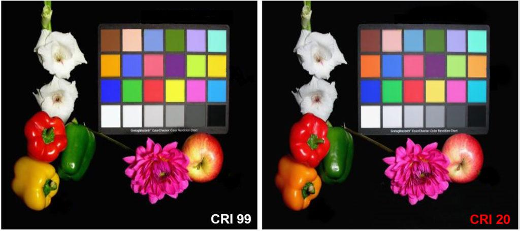 Vergleich Farbwiedergabe LED