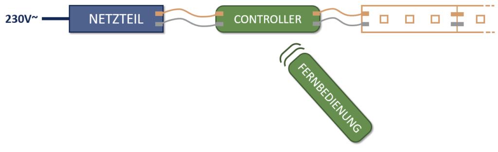 Anschluss LED Controller